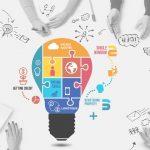 Notre valeur ajoutée - Anthemis technologies - Bureau d'études électronique