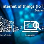 Manufacturing of connected objects (IoT)