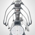 Imoove - plateforme de mobilisation